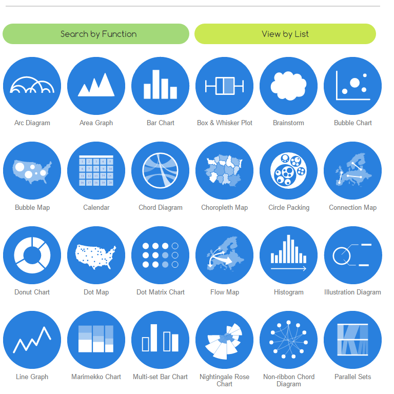 Dataviz Catalogue