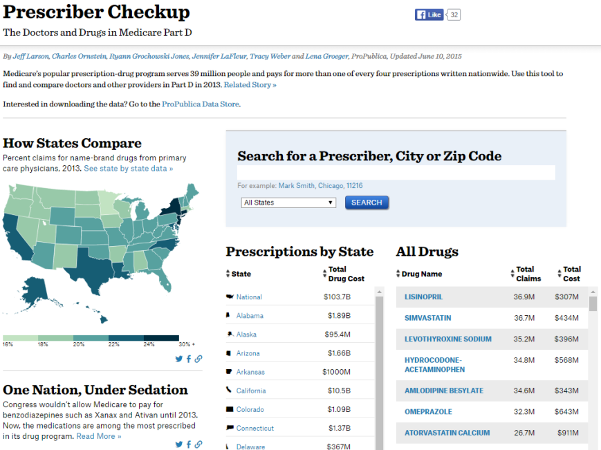 Prescriber Checkup